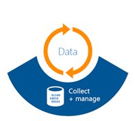 Collecting and Managing Data On Premise