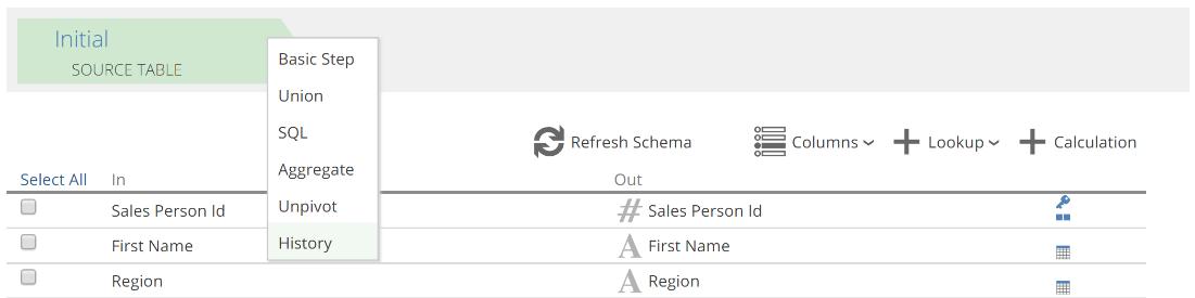 Sales Reporting ZAP Data Hub