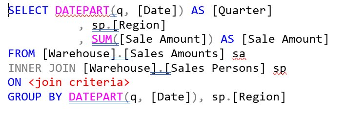 SQL Query Historical Reporting