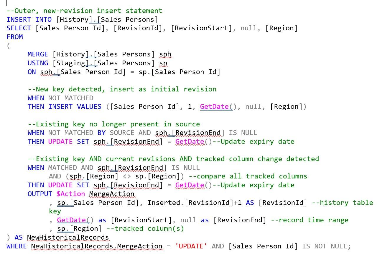 SQL Statement Historical Data